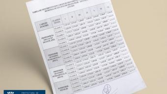 Em São João do Rio do Peixe: Prefeito Airton Pires supera e anuncia reajuste ao magistério de 13%. Veja!